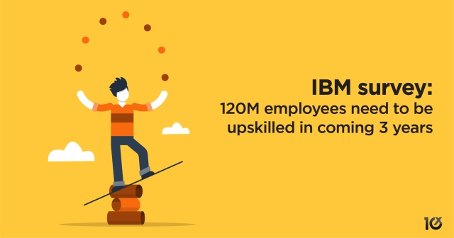 IBM survey: 120M employees need to be upskilled in coming 3 years