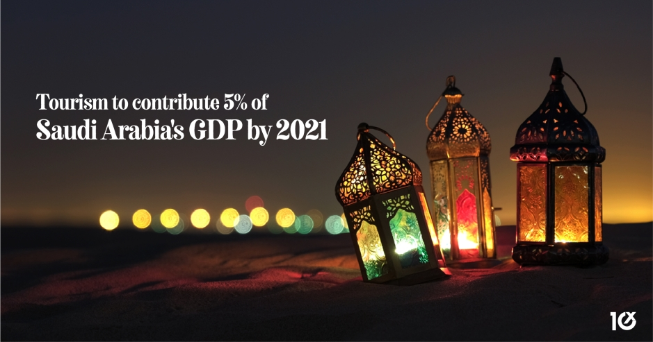Tourism to contribute 5% of Saudi Arabia's GDP by 2021