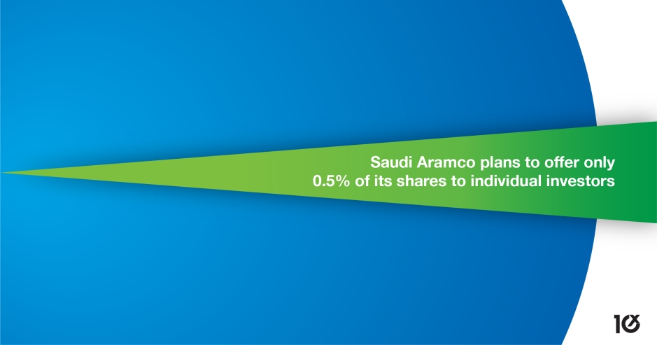 Saudi Aramco plans to offer only 0.5% of its shares to individual investors
