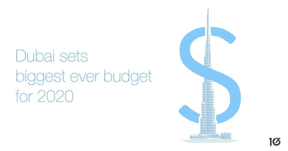 Dubai sets biggest ever budget for 2020