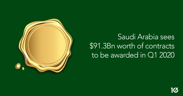 Saudi Arabia sees $91.3Bn worth of contracts to be awarded in Q1 2020