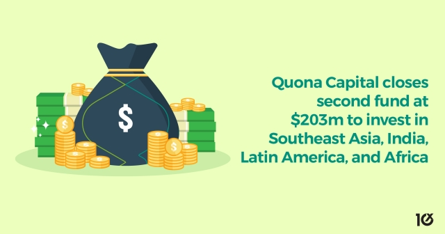 Quona Capital closes second fund at $203m to invest in Southeast Asia, India, Latin America, and Africa