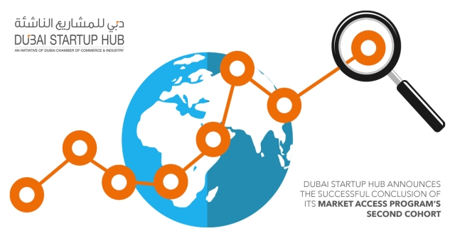 Dubai Startup Hub's Market Access program teamed corporate members with nine startups