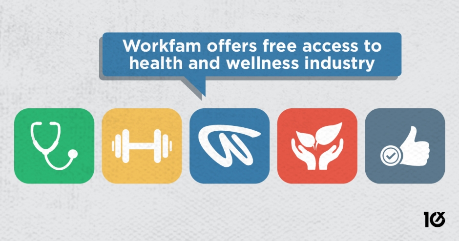 Workfam offers free access to health and wellness industry