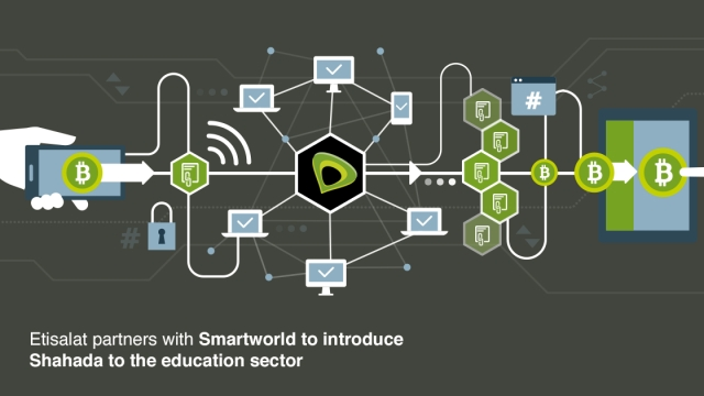 Etisalat partners with Smartworld to introduce Shahada to the education sector