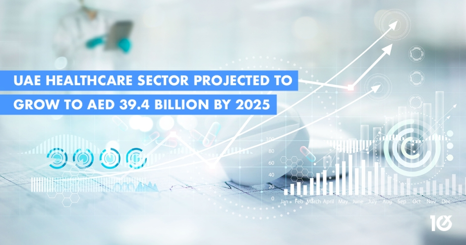 UAE healthcare sector projected to grow to AED 39.4 billion by 2025