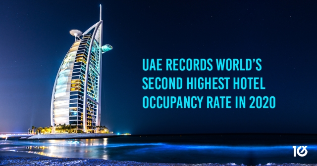 UAE records world's second highest hotel occupancy rate in 2020
