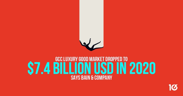 GCC luxury good market dropped to $7.4 billion USD in 2020, says Bain & Company