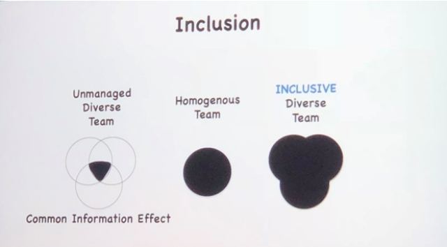Can Team Sports Be Truly Inclusive And Unified?