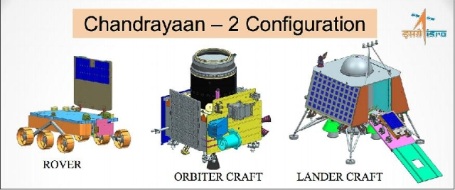 Orbiter, lander and rover which form the Chandrayaan-2 spacecraft.