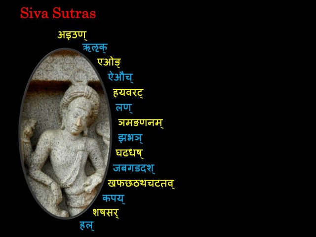 The Siva Sutras form an algebraic notation.