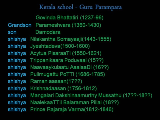 Indian Astronomy And Mathematics: When Kerala Became The Locus Of Genius