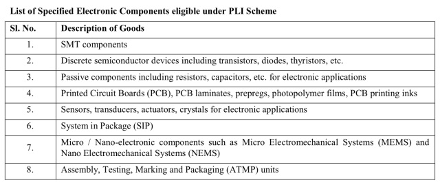 Explained In-Depth: The Three New Schemes Launched By Modi Government To Make India A Global Hub Of  Electronics Manufacturing