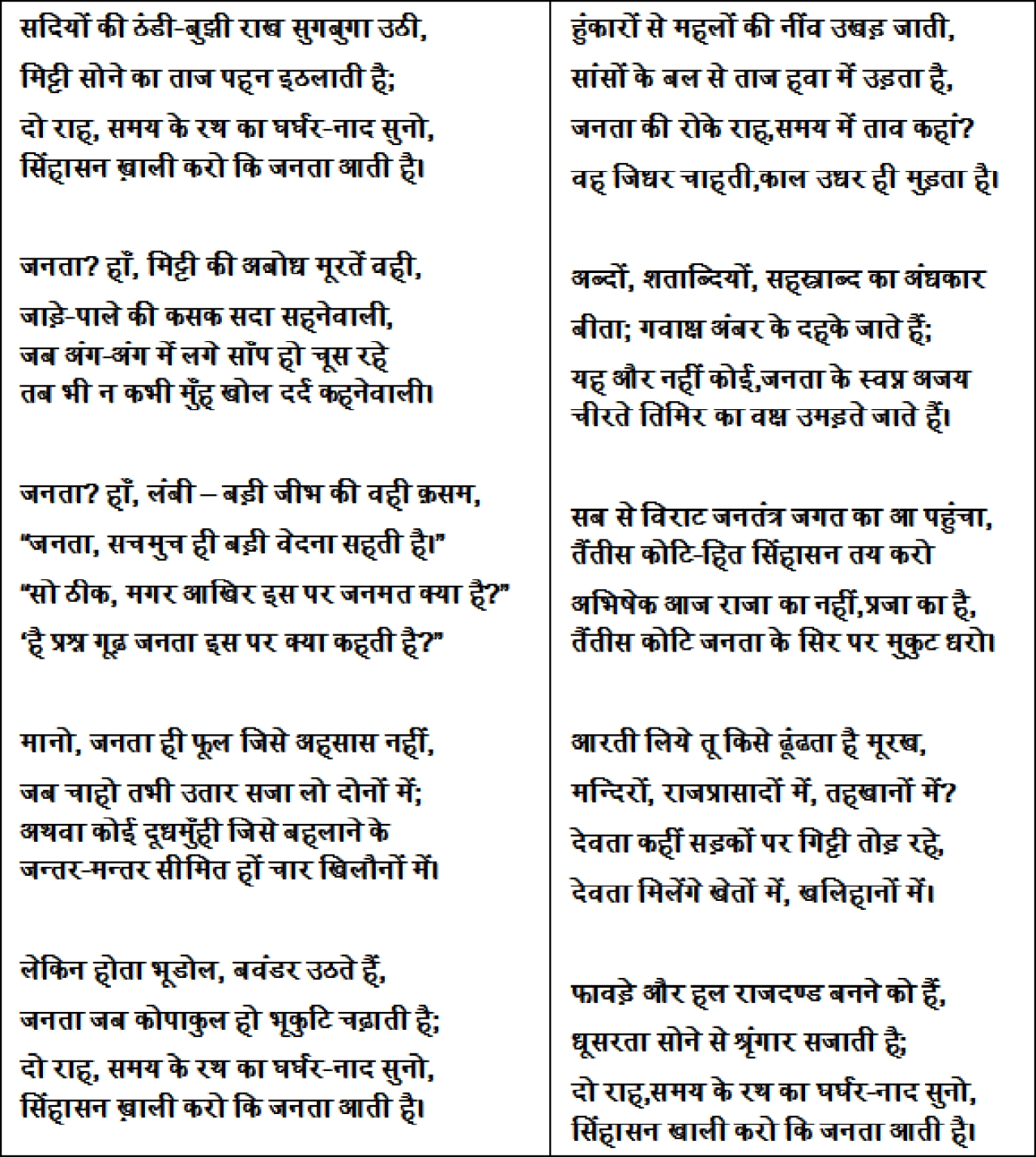 Dinkar Too Important To Be Appropriated By One Section?