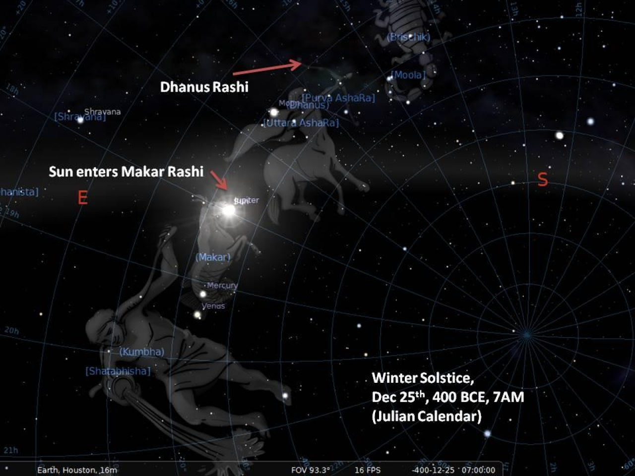 Position of the Sun in relation to the Rashis on Winter solstice, Dec 25th, 400 BCE. Notice that the Sun rise is in Makar Rashi, making it a Makar Sankranti.