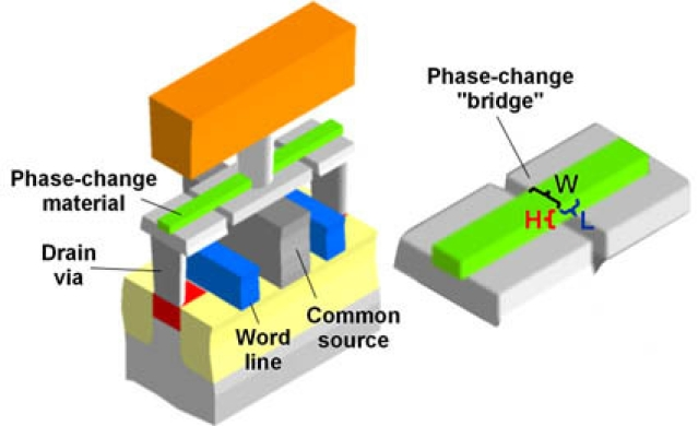 Research team shows off potential flash memory successor