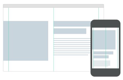A Responsive Web Design Process — Websites Done Right.