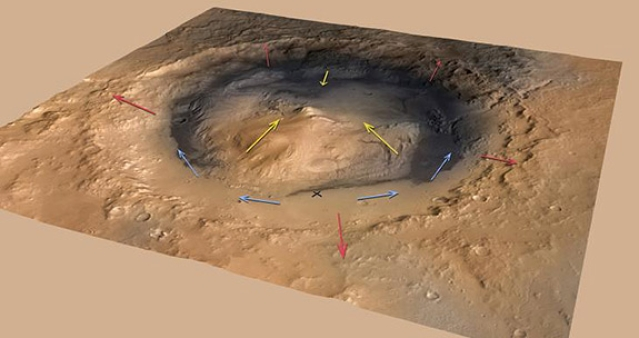 Report: Wind, not water, formed mysterious mound on Mars