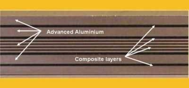 Revolutionary aluminum composite stronger and lighter than carbon fiber