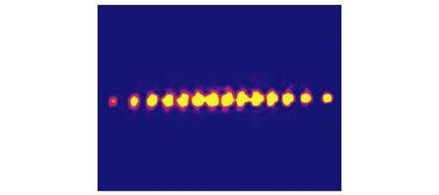 Physicists set record for quantum entanglement