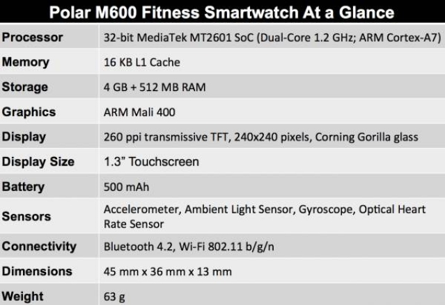 Review: The Polar M600, Smartwatch or Fitness Tracker