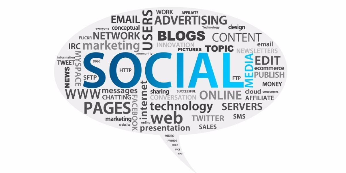importance of social marketing The ability to share photos, opinions, events, etc in real-time has transformed the way we live and, also, the way we do business retailers who engage social media as an integral part of their marketing strategy usually see measurable results.