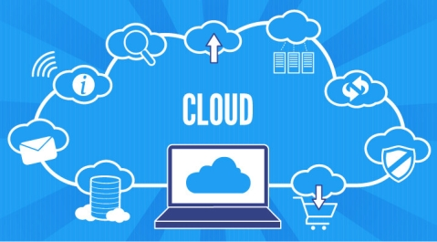 5 Benefits of Cloud-Based Web Hosting