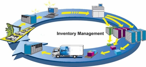 5 Well-known Inventory Management Mistakes To Avoid