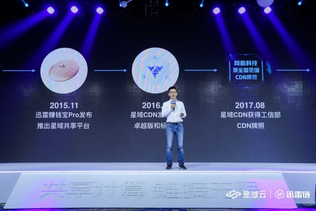 Sun Xiaobin, CTO of Onething Technologies, unveiledStellarCloud on May 16, 2018, Beijing