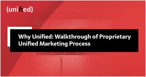 Why Unified: Walkthrough of Proprietary Unified Marketing Process