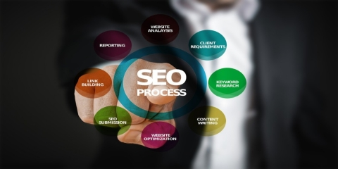 The role and importance of SEO resellers in reselling programs