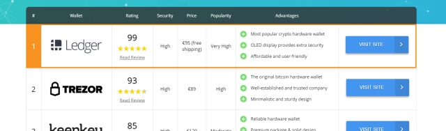 Find the Best Bitcoin Brokers – Comparison Site: CryptoRunner.com Review