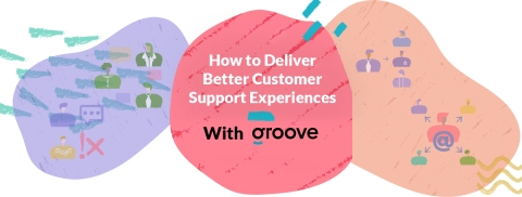 Groove Review - How to Deliver Better Customer Support Experiences