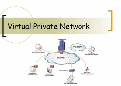 Encryption Protocols Of A Virtual Private Network
