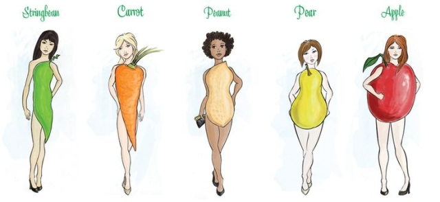 "It's time to stop comparing women's bodies to fruits (Photo: <a href=""http://www.fragrantica.com/board/viewtopic.php?id=130901"">www.fragrantica.com</a>)"