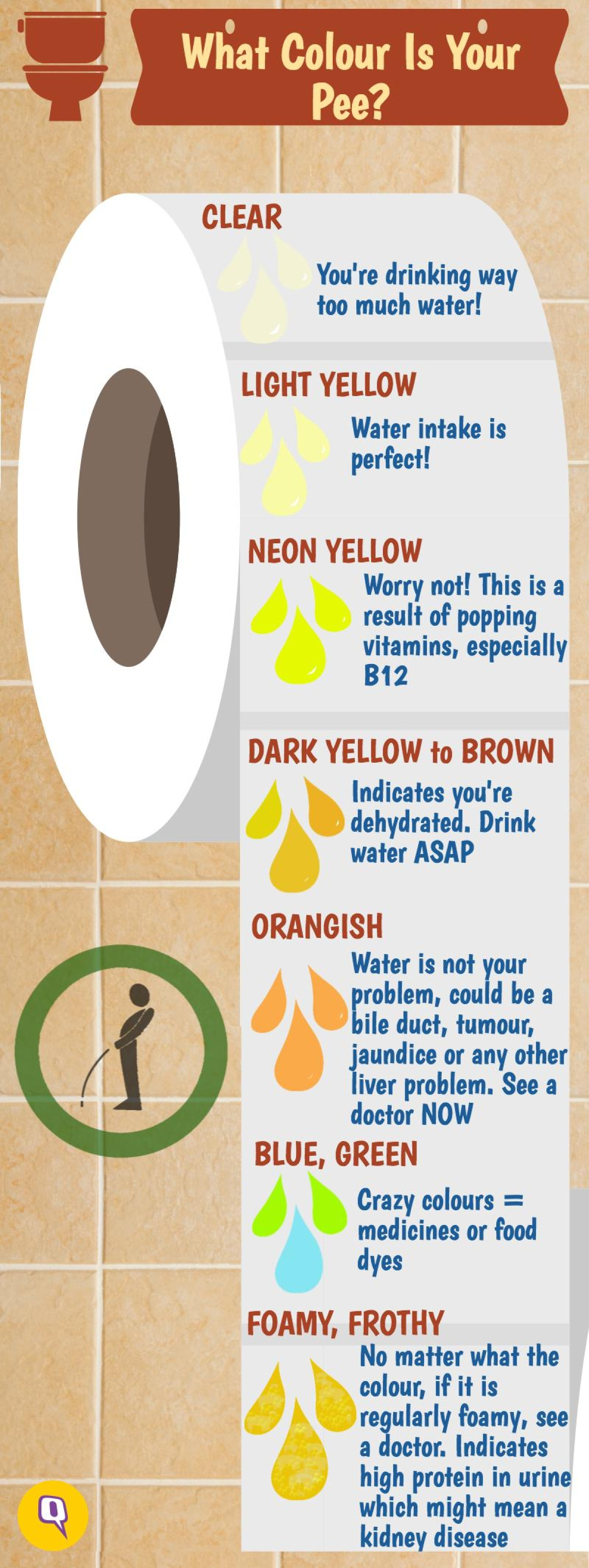 pee neon yellow after taking vitamins