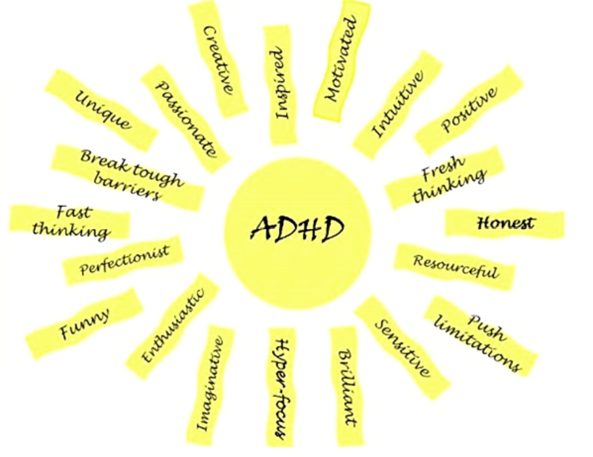 ADHD is an invisible disorder and is often misused as a buzzword. It's  routine for