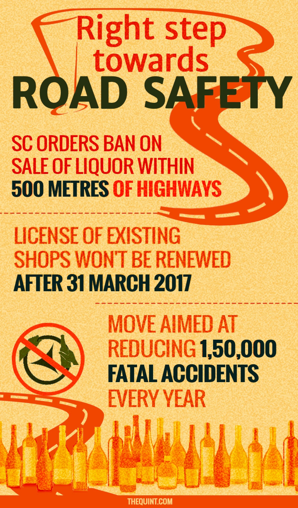 c31adef7f1 Also Read  Supreme Court Bans Liquor Sale on Highways Across the Country