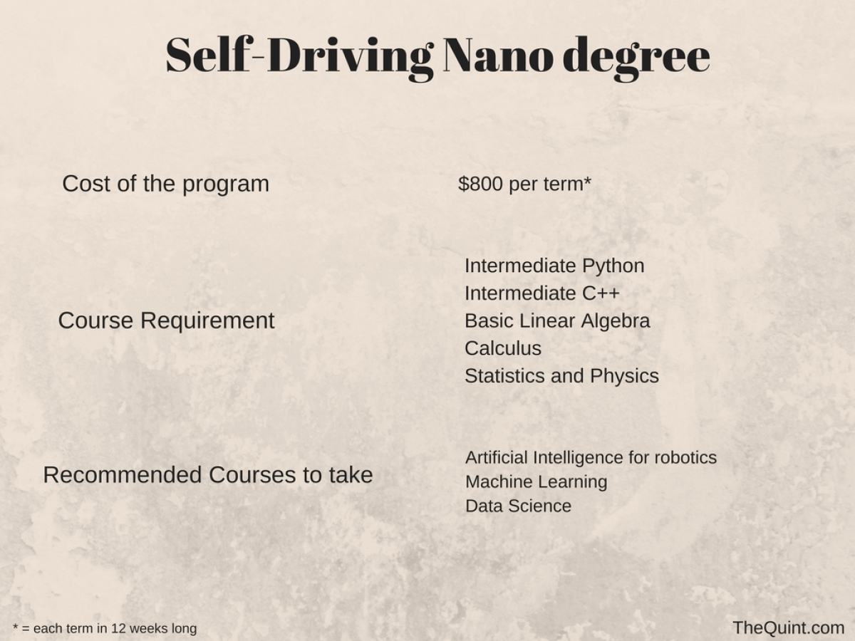 MOOC in India Is Tapping Up Nano Degree in Self-Driving & VR