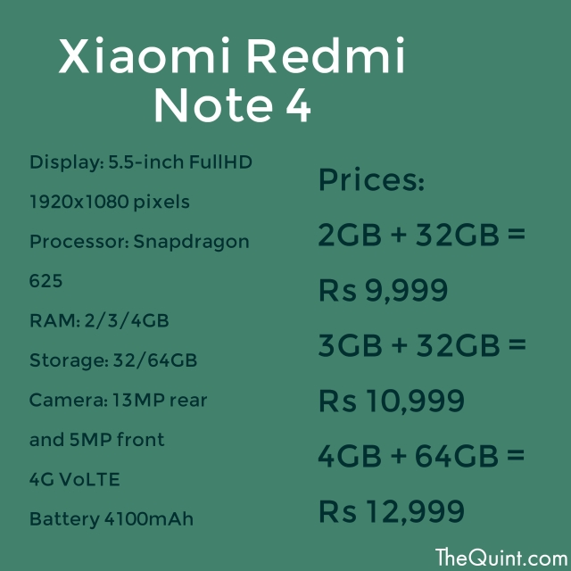 Everything to know about the Redmi Note 4. (Photo: <b>The Quint</b>)
