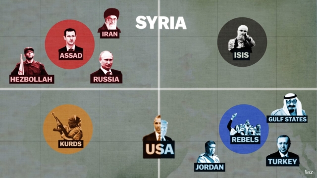 who is fighting whom and why syria s civil war explained the quint
