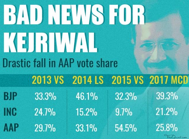 VS: Vidhan Sabha; LS: Lok Sabha (Infographic: Rhythum Seth/ <b>The Quint</b>)