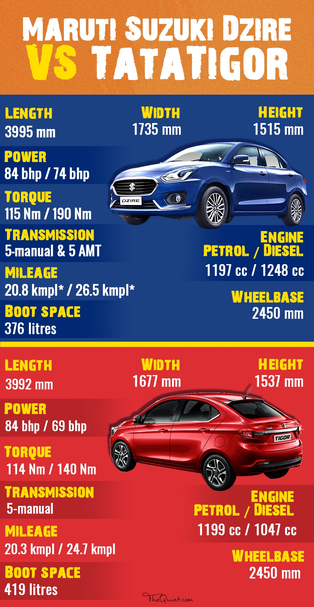 Maruthi engine manual 2018 swift diesel manual engine u0026 performance array maruti dzire vs competition which is the better compact sedan rh thequint com fandeluxe Gallery