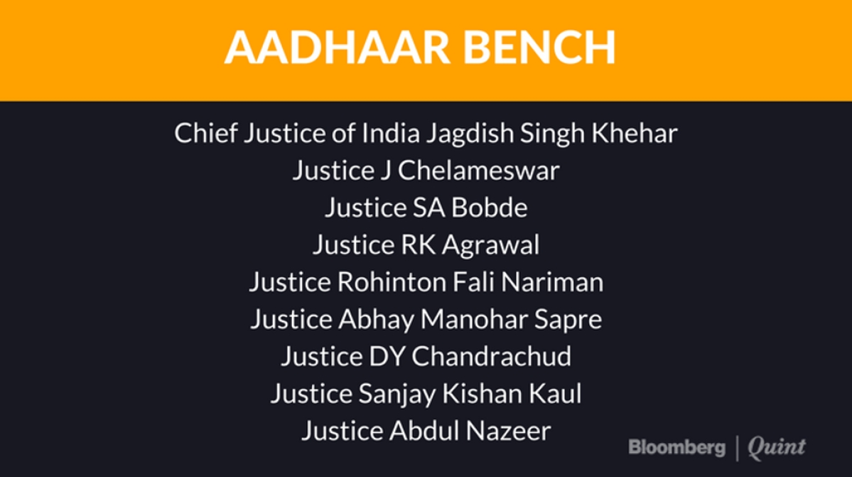 Meet the 9 Judges Who Ruled That Privacy is a Fundamental Right