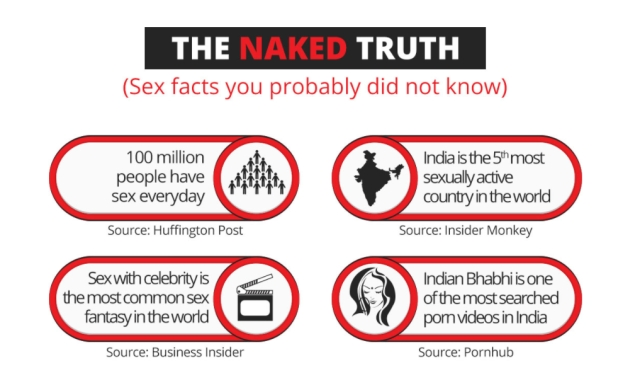The naked truth.