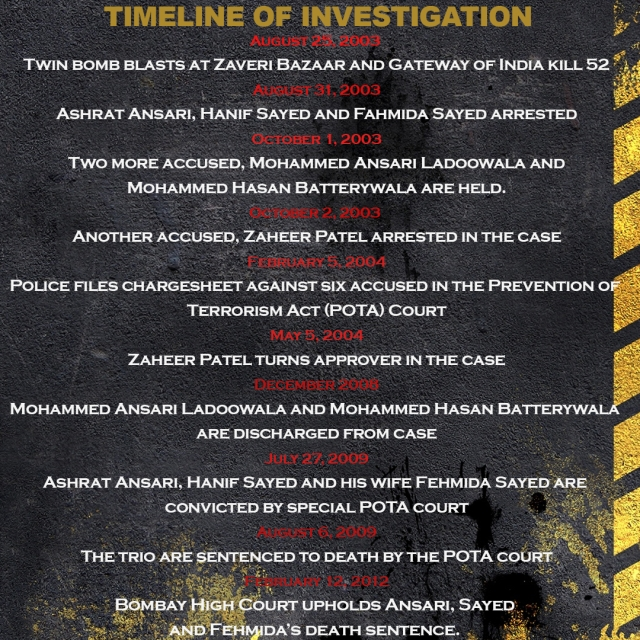 A look at the timeline of the Mumbai 2003 twin blast case.