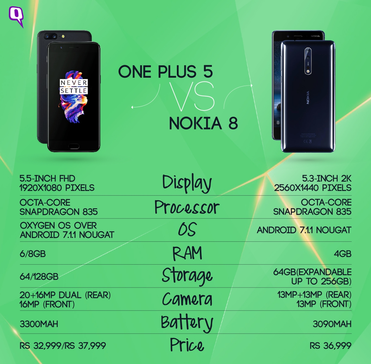 OnePlus 5 or Nokia 8: Which Dual Camera Phone for You? - The