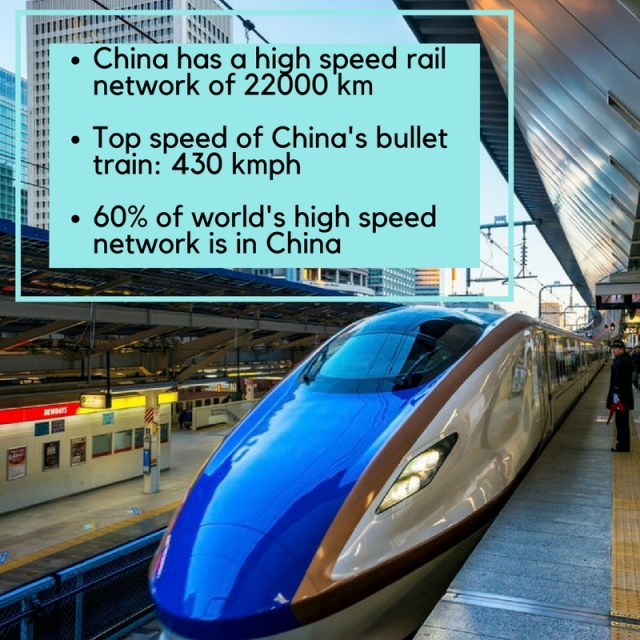 China started running high speed trains only a few years ago.