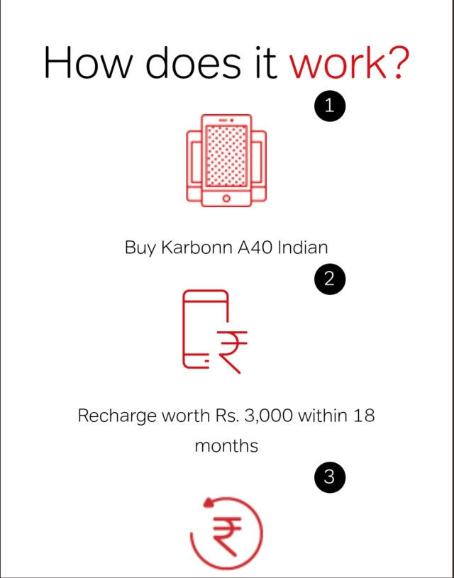 You have to recharge worth Rs 3,000 within 18 months to avail cashback benefits