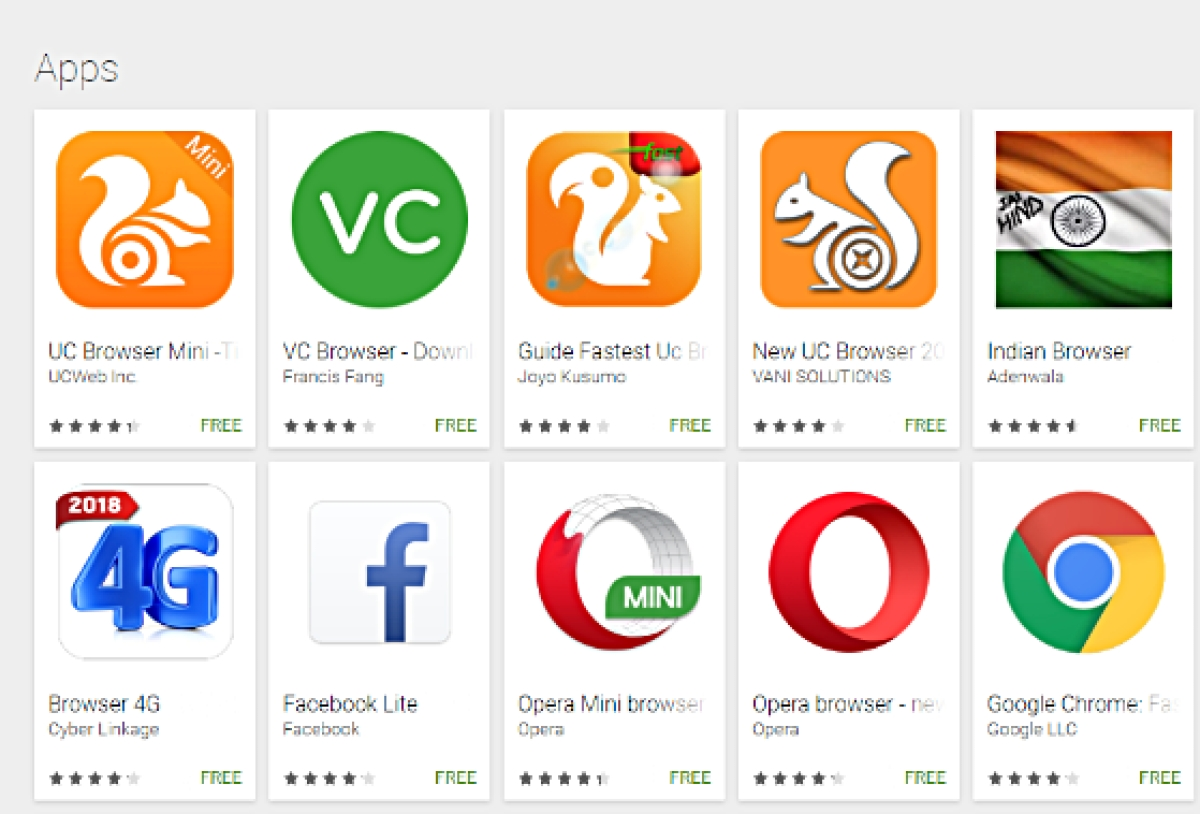 Alibaba's UC Browser Goes Kaput from Play Store, But Why? - The Quint